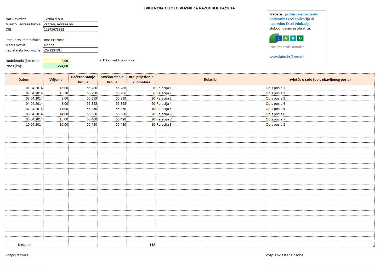 Excel loko vožnja