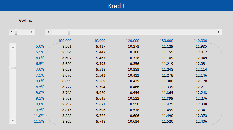 Excel tečajevi