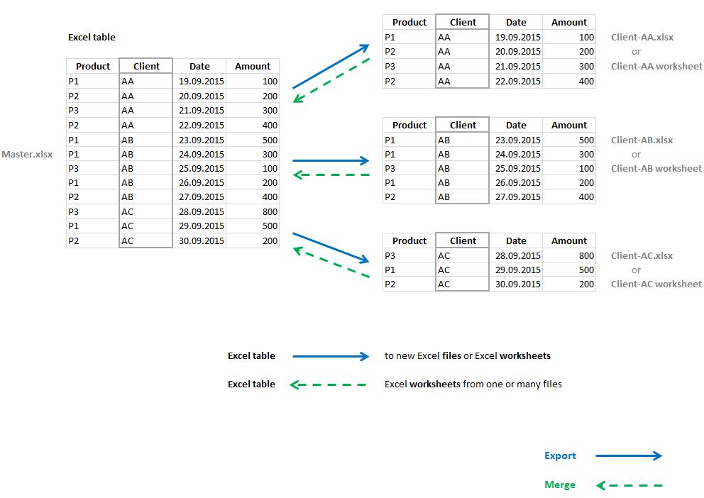 Excel Export & Merge