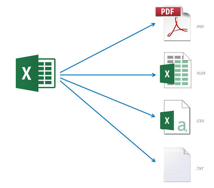 Export sheets to .PDF, .XLSX, .CSV or .TXT files